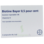 BIOTINE BAYER 0,5 POUR CENT, solution injectable I.M. à Pessac