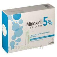 MINOXIDIL BAILLEUL 5 % Solution pour application cutanée 3 Fl/60ml à Pessac
