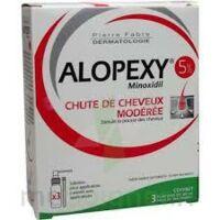 ALOPEXY 50 mg/ml S appl cut 3Fl/60ml à Pessac